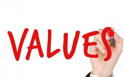3 Ways You Could be Undermining Your Core Values