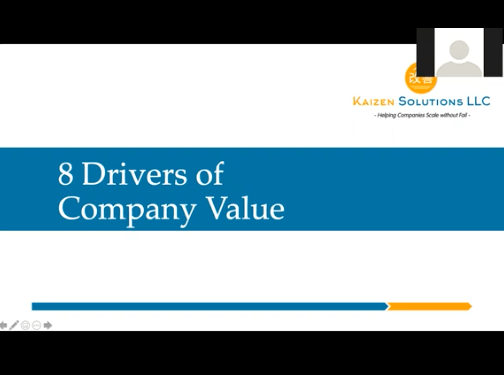 Drivers of Company Value